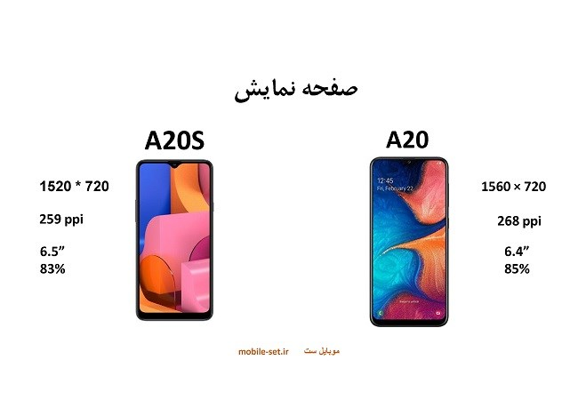 صفحه نمایش a20 vs a20s